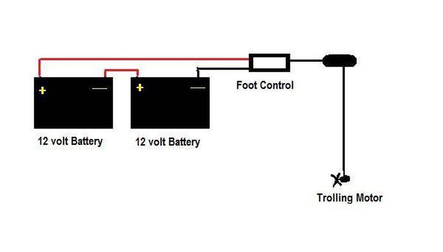 Cómo conectar un motor de 24 voltios Trolling