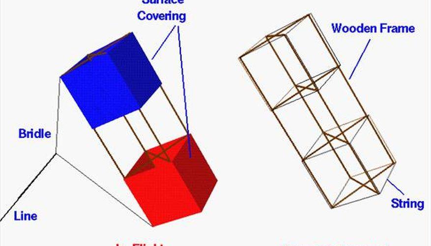 ¿Cómo vuelan las cometas de caja?