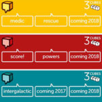 Reglas del juego Story Cubes de Rory
