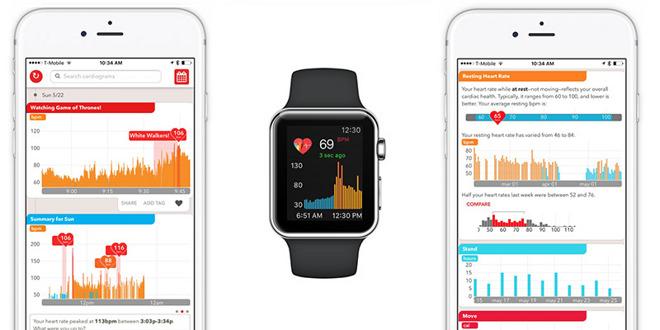 Aplicación de cardiograma