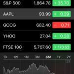 Cómo verificar los gráficos de desempeño del mercado de valores de 5 años o 10 años en su iPhone con la aplicación Stocks