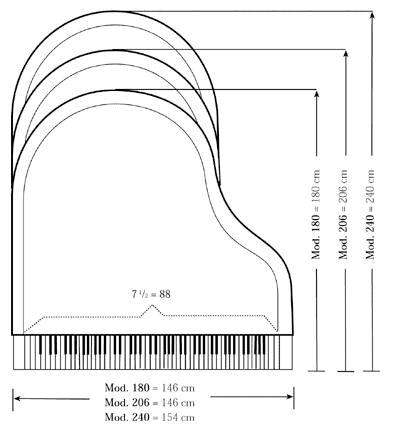 Dimensiones de un piano horizontal