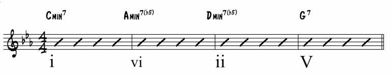 Aprende acordes de piano de jazz como principiante 2