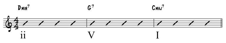 Aprenda acordes de piano de jazz como principiante 1