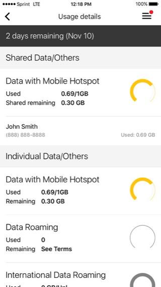 uso-de-datos-compartidos-de-la-zona-aplicación-sprint