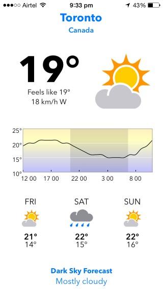 Check The Weather tiene un diseño muy legible