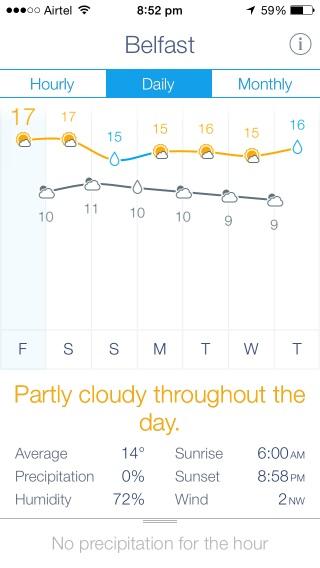 Observe cómo el diseño es coherente en las vistas diaria, semanal y mensual de Weather Line.