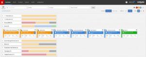 La nueva versión de SQL Monitor brinda a las organizaciones la capacidad de administrar sus bases de datos locales y en la nube desde un solo tablero global