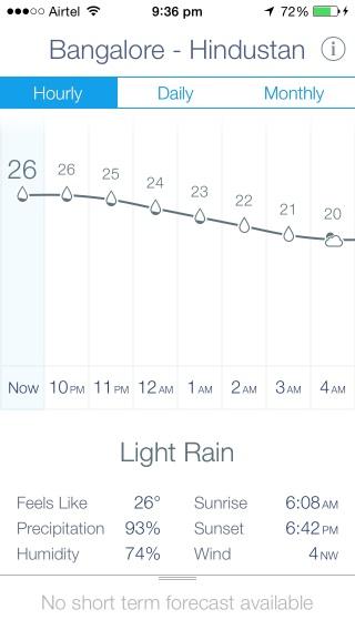 La información de Weather Line es la más fácil de entender