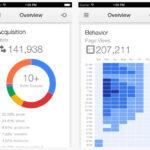 Google finalmente lanza la aplicación Google Analytics para iPhone